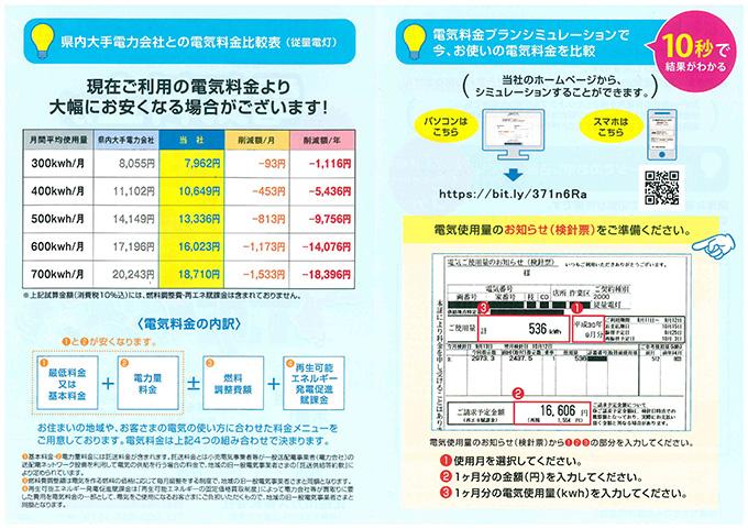 現在の電気料金より大幅に安くなることも