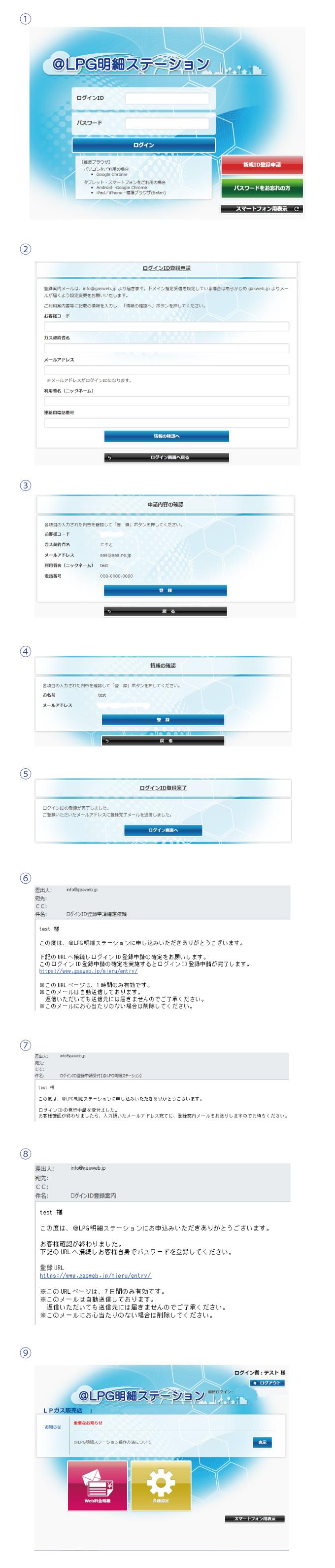 LPG明細ステーション-フロー図